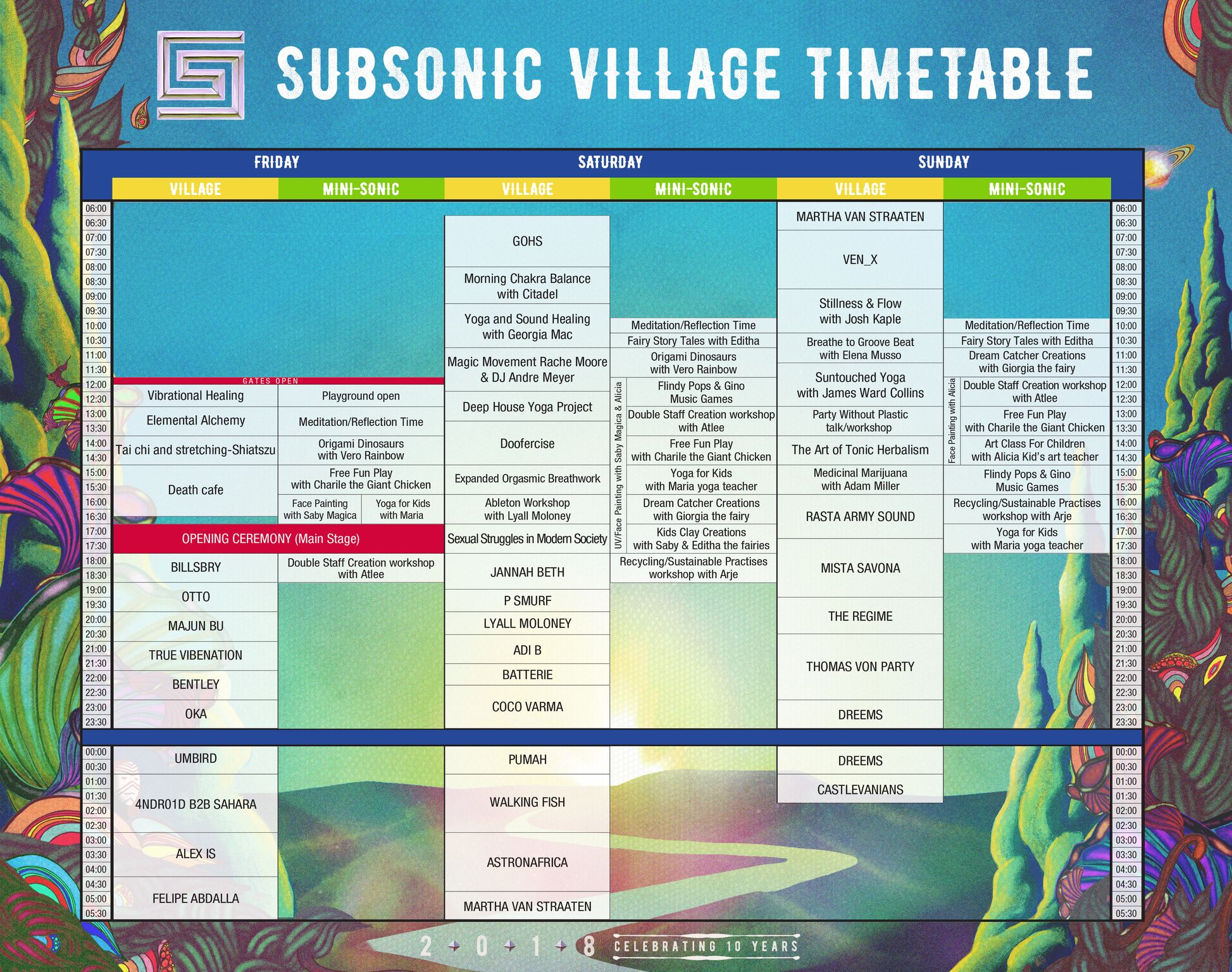 Subsonic Music Festival 2018 - Subsonic Village Timetable></p> <div style =